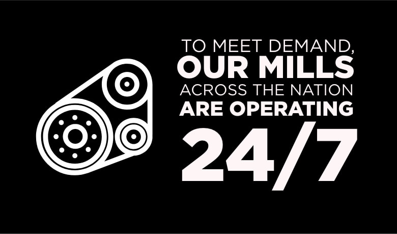 To meet demand, our mills across the nation are operating 24/7